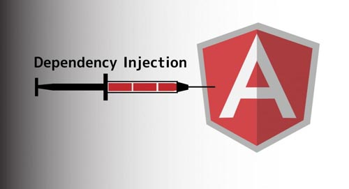 Kiến thức về Dependency Injection trong AngularJS